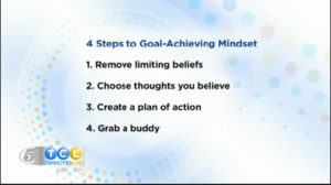 4 Steps to Goal-Achieving Mindset